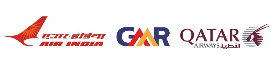 PLACEMENT IN GMR